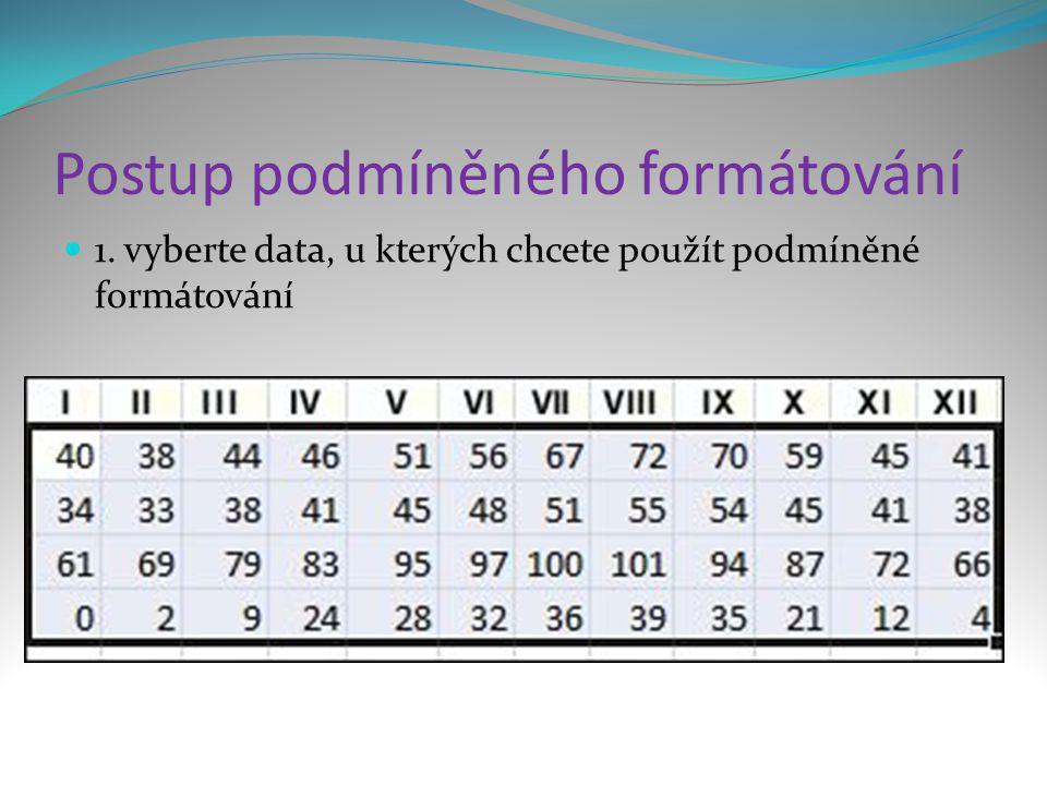 Postup podmíněného formátování  1. vyberte data, u kterých chcete použít podmíněné formátování