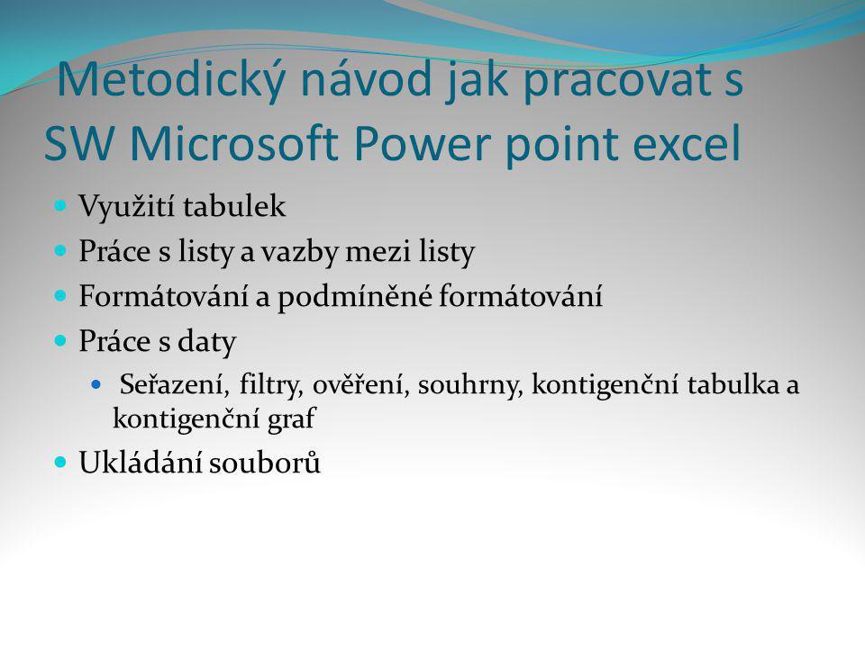 Metodický návod jak pracovat s SW Microsoft Power point excel  Využití tabulek  Práce s listy a vazby mezi listy  Formátování a podmíněné formátová