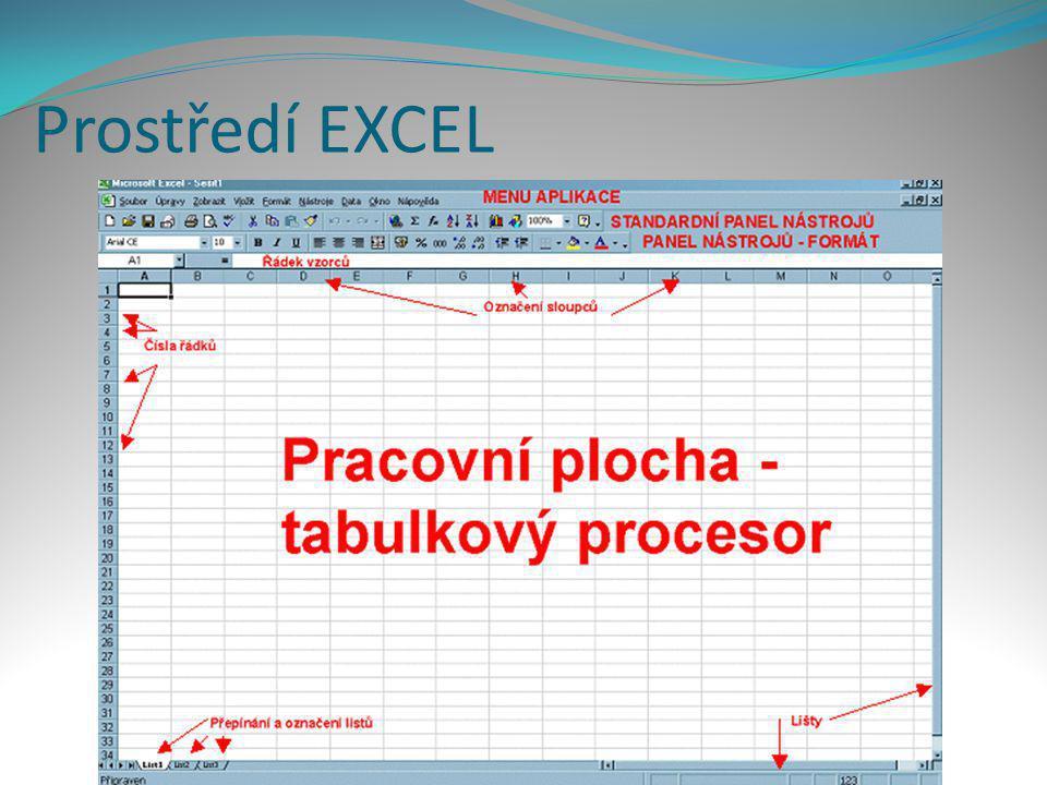 """MS EXCEL- formátování  Pro složitější tabulky, či výpočty je potřeba přednastavený text upravit, zvětšit písmo, jeho barvu, typ písma, či nastavit """"nějaké speciální formáty  Jak začít formátovat."""