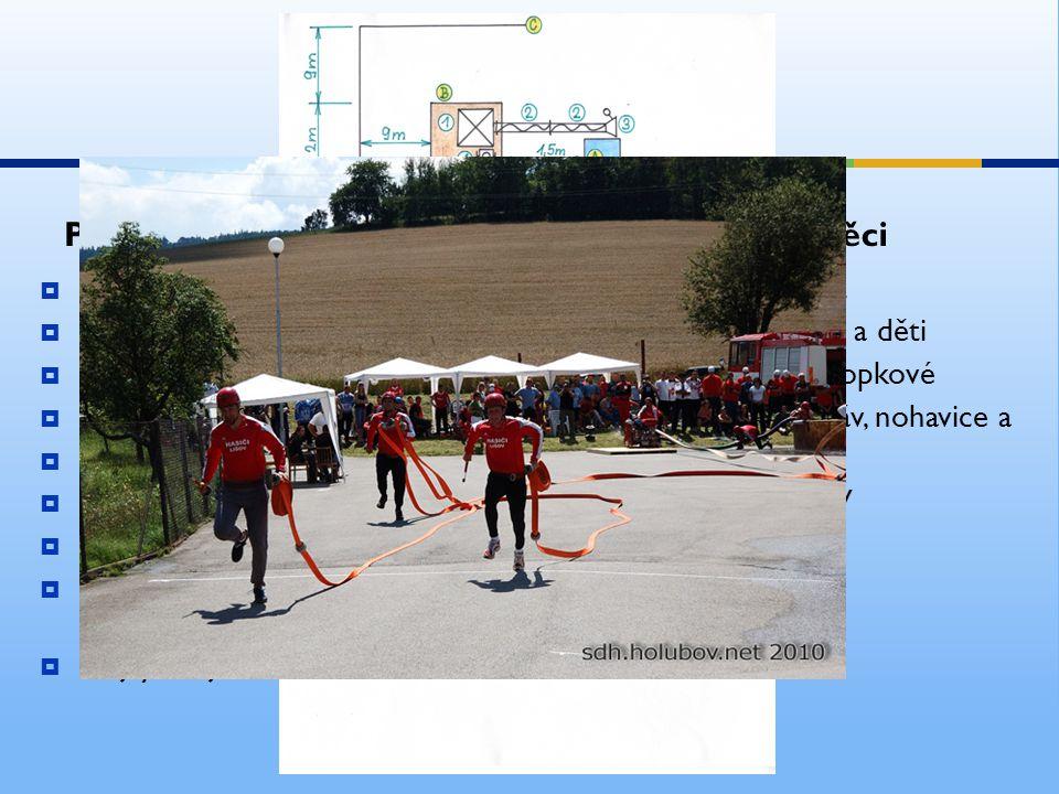  7 soutěžících  5 minut na přípravu  Připravení základny  Nepřesahování základny  Běh k základně  Spojení hadic a savic  Košař – běh ke kádi 