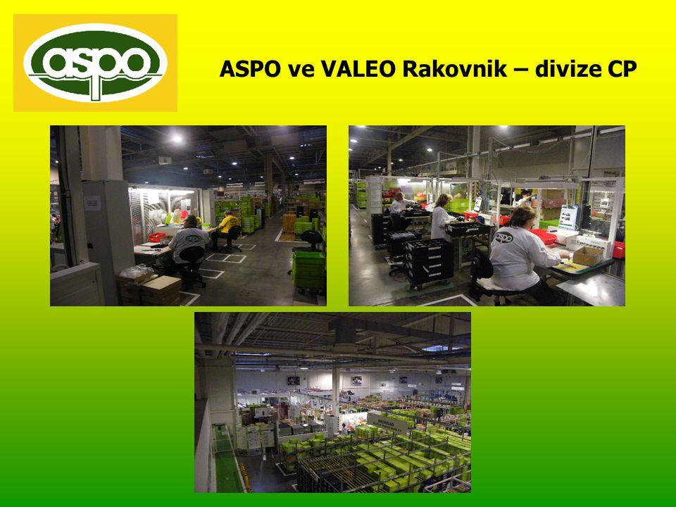 ASPO ve VALEO Rakovnik – divize CP