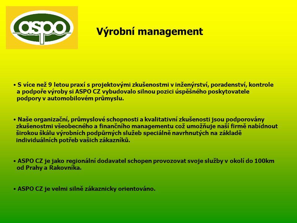 Výrobní management • S více než 9 letou praxí s projektovými zkušenostmi v inženýrství, poradenství, kontrole a podpoře výroby si ASPO CZ vybudovalo silnou pozici úspěšného poskytovatele podpory v automobilovém průmyslu.
