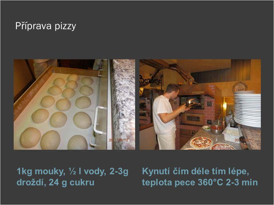 Příprava pizzy 1kg mouky, ½ l vody, 2-3g droždí, 24 g cukru Kynutí čím déle tím lépe, teplota pece 360°C 2-3 min