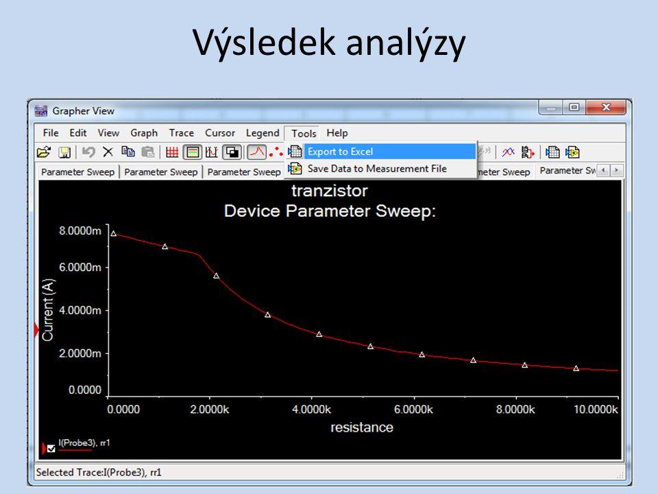 Závěry • Program lze použít k výuce předmětů elektrotechnického zaměření, včetně praktických cvičení • Ovládání programu pomocí interaktivní tabule SmartBoard je možné pouze v omezené míře • U některých typů obvodů není program schopen věrné simulace