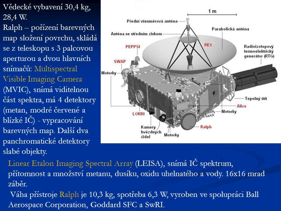 Vědecké vybavení 30,4 kg, 28,4 W.