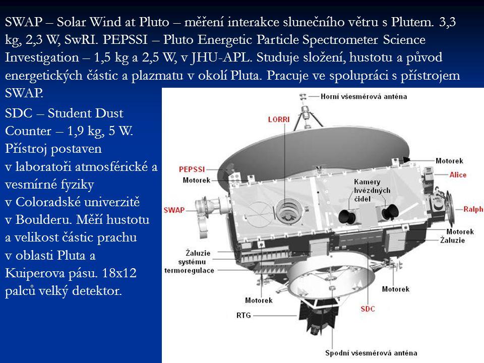 SWAP – Solar Wind at Pluto – měření interakce slunečního větru s Plutem.