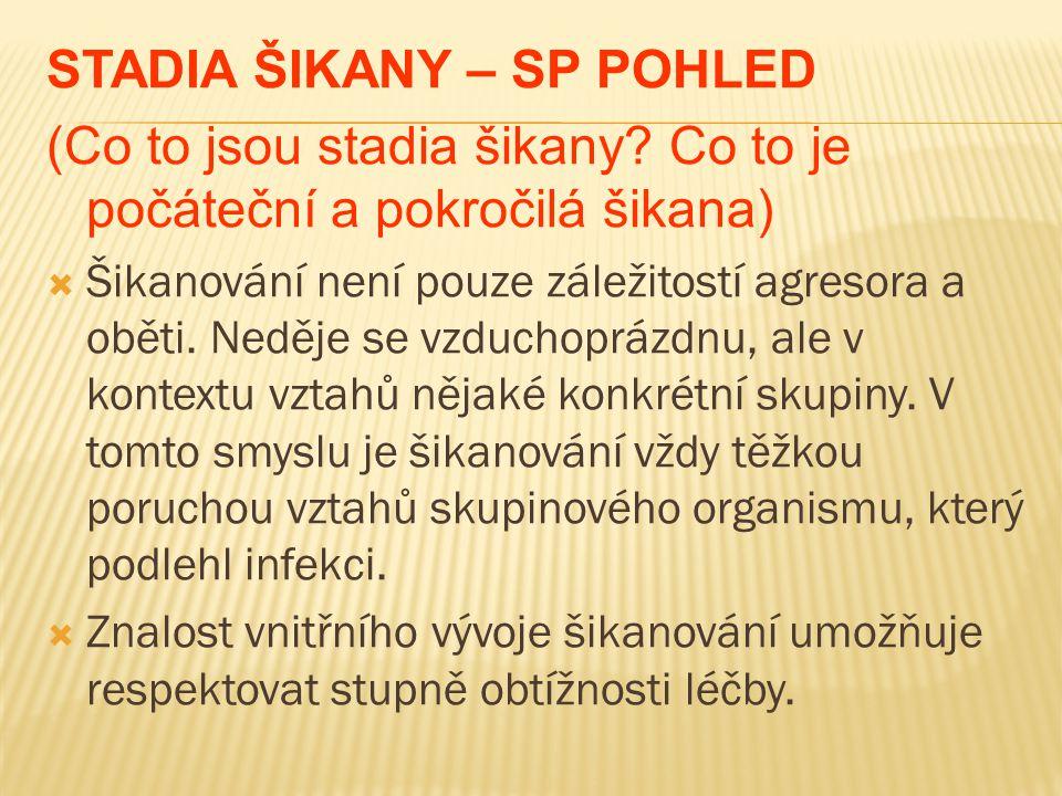 STADIA ŠIKANY – SP POHLED (Co to jsou stadia šikany.