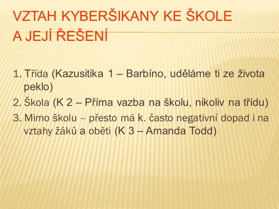 VZTAH KYBERŠIKANY KE ŠKOLE A JEJÍ ŘEŠENÍ 1.