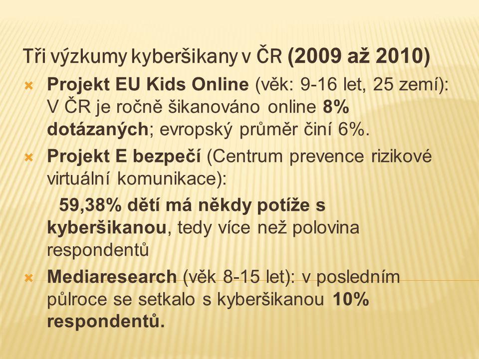 Tři výzkumy kyberšikany v ČR (2009 až 2010)  Projekt EU Kids Online (věk: 9-16 let, 25 zemí): V ČR je ročně šikanováno online 8% dotázaných; evropský průměr činí 6%.