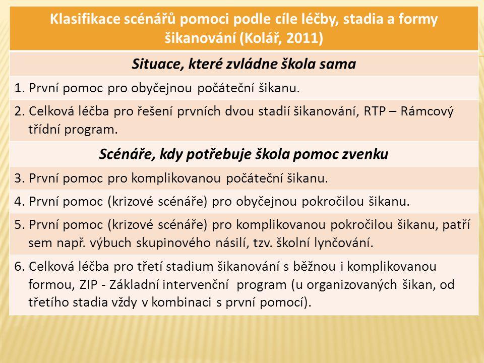 Klasifikace scénářů pomoci podle cíle léčby, stadia a formy šikanování (Kolář, 2011) Situace, které zvládne škola sama 1.