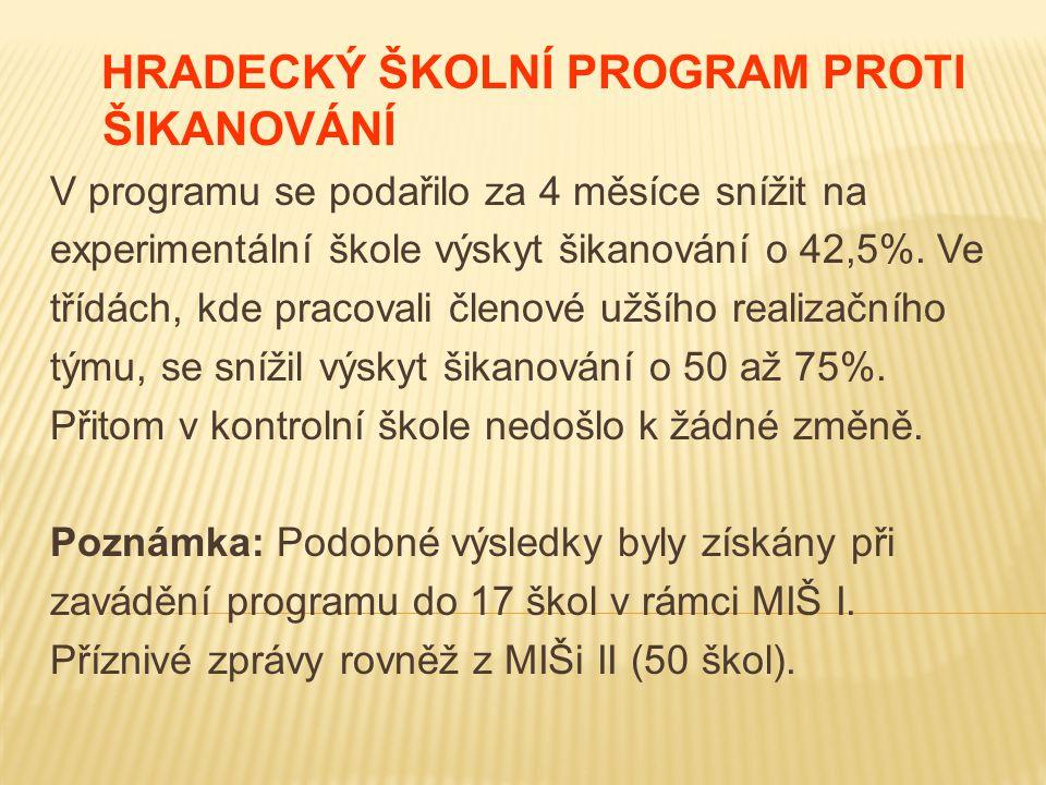 HRADECKÝ ŠKOLNÍ PROGRAM PROTI ŠIKANOVÁNÍ V programu se podařilo za 4 měsíce snížit na experimentální škole výskyt šikanování o 42,5%.