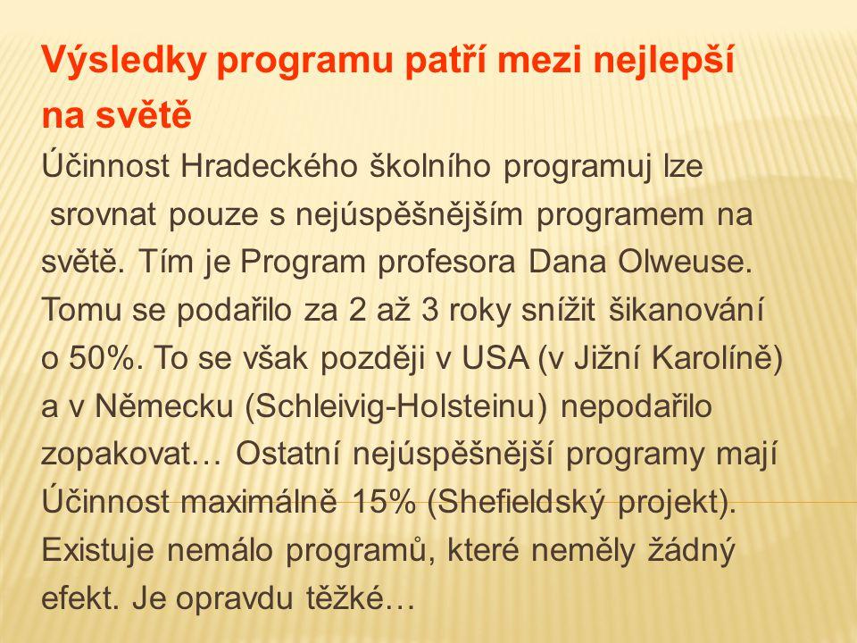 Výsledky programu patří mezi nejlepší na světě Účinnost Hradeckého školního programuj lze srovnat pouze s nejúspěšnějším programem na světě.