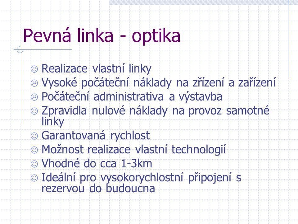 Pevná linka - optika  Realizace vlastní linky  Vysoké počáteční náklady na zřízení a zařízení  Počáteční administrativa a výstavba  Zpravidla nulo