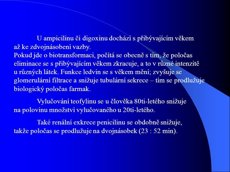 U ampicilinu či digoxinu dochází s přibývajícím věkem až ke zdvojnásobení vazby.