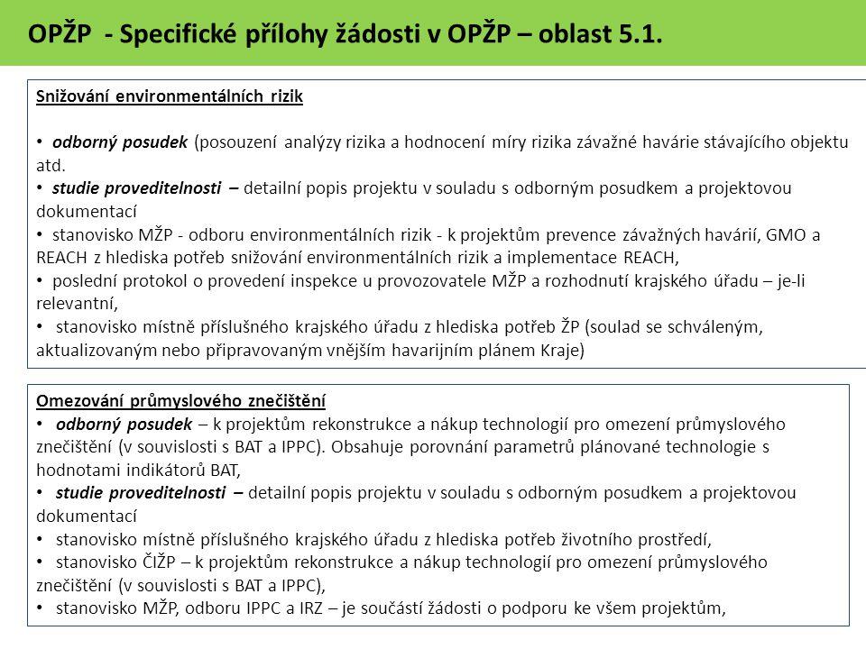 OPŽP - Specifické přílohy žádosti v OPŽP – oblast 5.1.