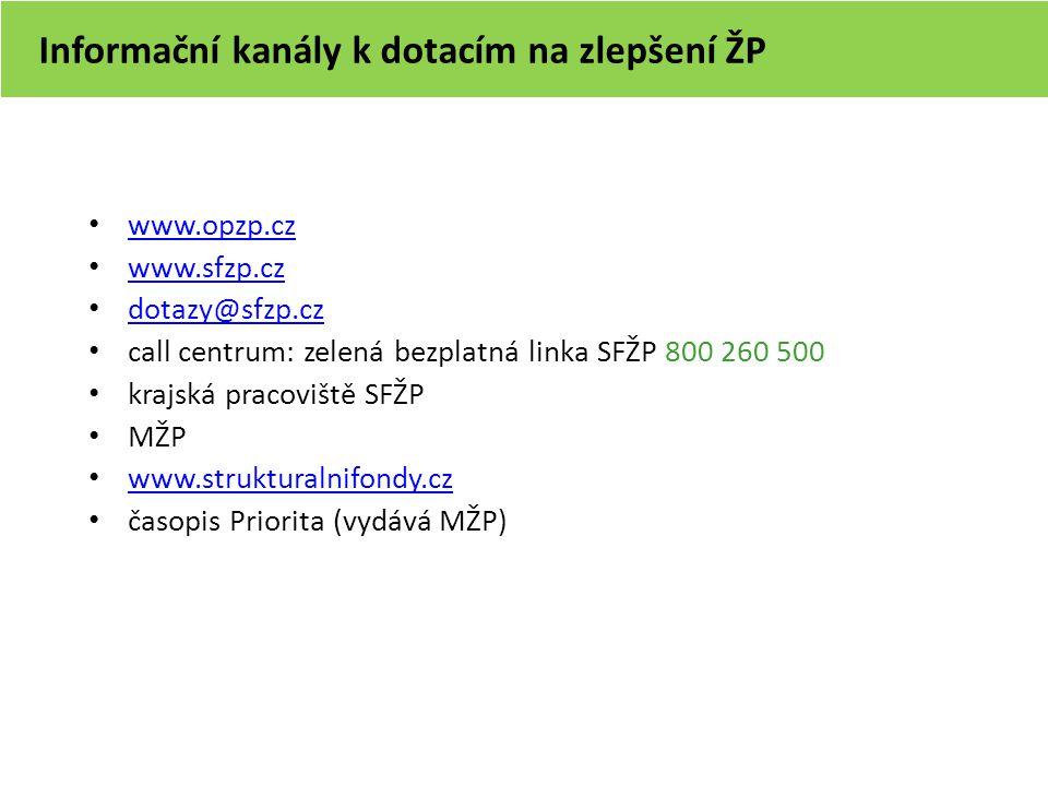 Informační kanály k dotacím na zlepšení ŽP • www.opzp.cz www.opzp.cz • www.sfzp.cz www.sfzp.cz • dotazy@sfzp.cz dotazy@sfzp.cz • call centrum: zelená bezplatná linka SFŽP 800 260 500 • krajská pracoviště SFŽP • MŽP • www.strukturalnifondy.cz www.strukturalnifondy.cz • časopis Priorita (vydává MŽP)