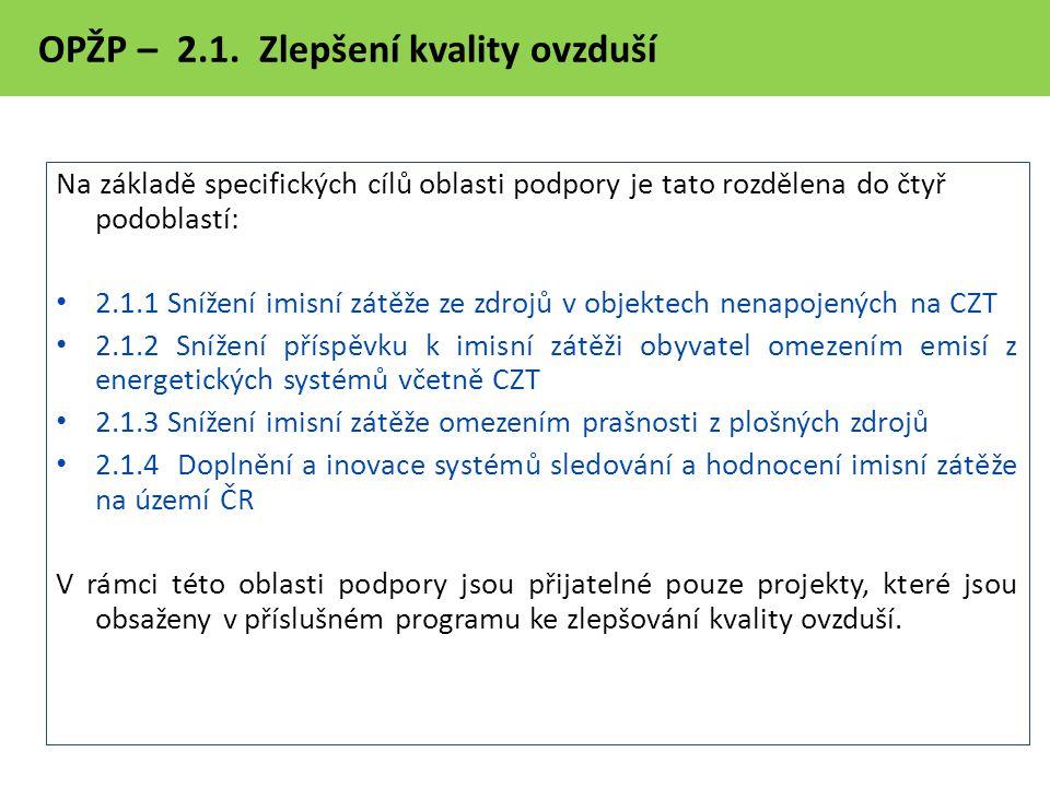 OPŽP – 2.2.Omezování emisí 2.2.a) rekonstrukce spalovacích zdrojů s inst.