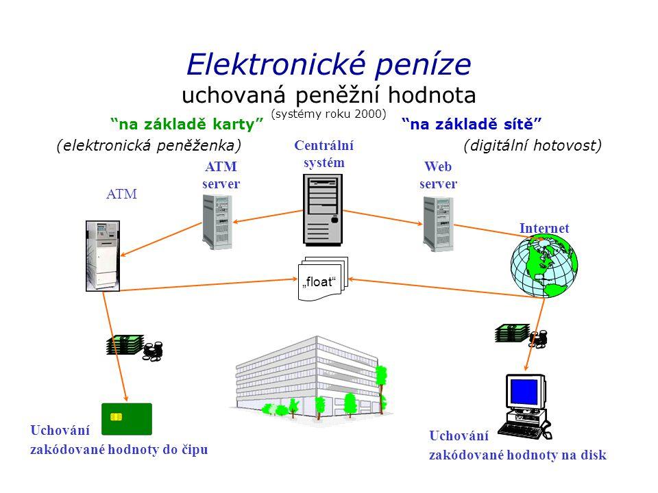 """Elektronické peníze uchovaná peněžní hodnota (systémy roku 2000) """"na základě karty"""" (elektronická peněženka) """"na základě sítě"""" (digitální hotovost) Uc"""