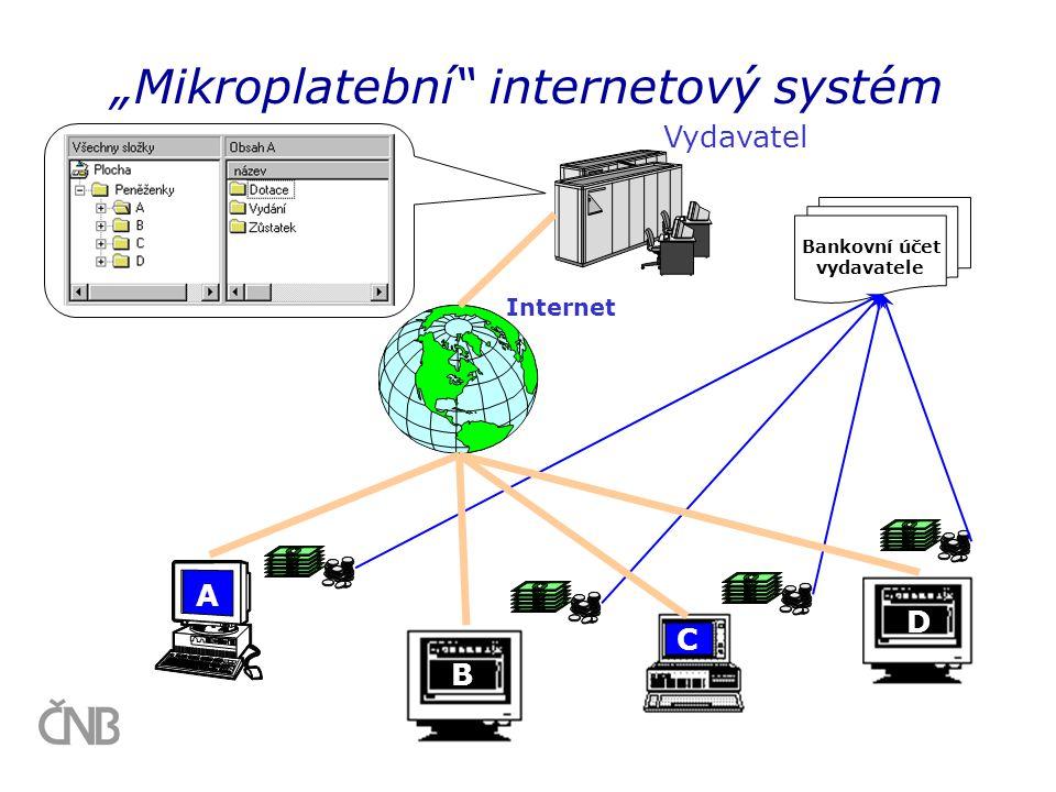 """""""Mikroplatební"""" internetový systém Internet Bankovní účet vydavatele A D C B Vydavatel"""