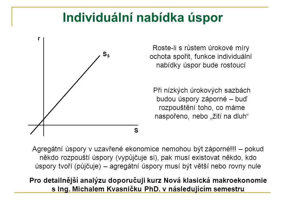 Dopad zvýšení reálné úrokové míry na dlužníka C0C0 C1C1 I0I0 I1I1 U BL C0*C0* C1*C1* Zvýšení reálné úrokové míry povede k pootočení rozpočtové linie v