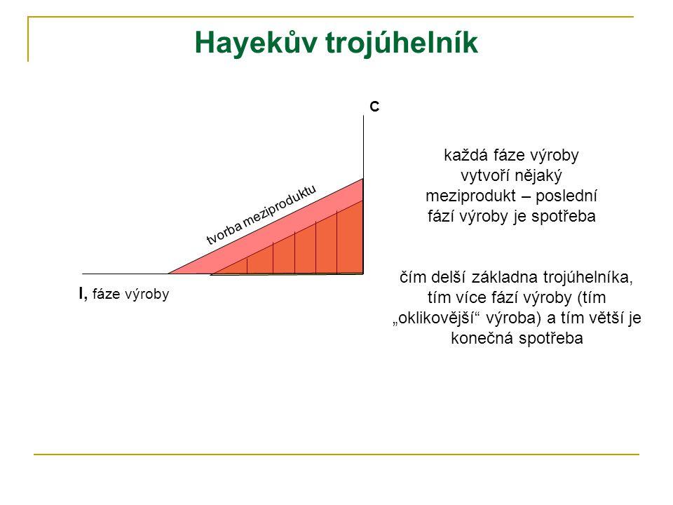"""Hayekův trojúhelník ssoučást rakouské teorie kapitálu kkapitál není homogenní vvysvětluje, jak zavádění """"oklikovější"""" výroby dlouhodobě zvyšuje"""