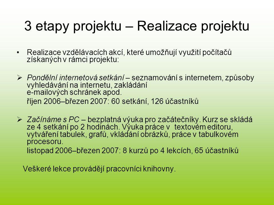 3 etapy projektu – Závěrečné vyhodnocení •K závěrečnému vyhodnocení podávanému Centru pro regionální rozvoj ČR, Moravskoslezsko přísluší řada příloh: 1)Závěrečná monitorovací zpráva o průběhu projektu 2)Soupiska faktur k monitorovací zprávě 3)Čestné prohlášení 4)Kopie dokladů související se zadávacím řízením na dodavatele 5)Kopie uzavřených smluv s dodavateli 6)Kopie účetních dokladů k soupiskám 7)Kopie výpisů z účtu 8)Číslo účtu, ze kterého byly realizovány platby 9)Dodací listy 10)Podklady prokazující dodržení pravidel pro publicitu (informační tabule, články) 11)Prezenční listiny vzdělávacích akcí 12)Výpisy z obchodního rejstříku a živnostenské listy dodavatelů 13)Fotodokumentace (fotografie pořízeného majetku) 14)Formulář Progfin (výdaje na financování projektu ze státního rozpočtu a strukturálních fondů EU)