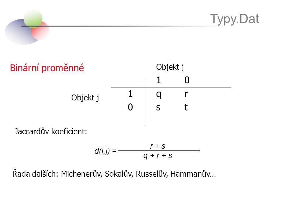 Binární proměnné Typy.Dat Objekt j 10 1qr 0st Objekt j r + s q + r + s d(i,j) = Jaccardův koeficient: Řada dalších: Michenerův, Sokalův, Russelův, Ham