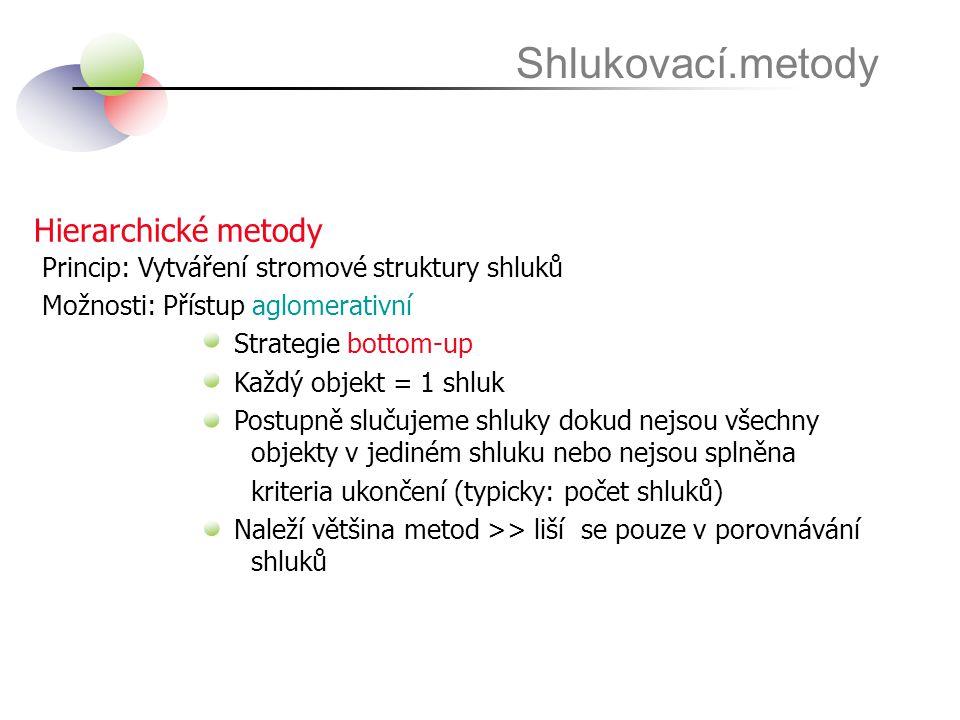 Hierarchické metody Shlukovací.metody Princip: Vytváření stromové struktury shluků Možnosti: Přístup aglomerativní Strategie bottom-up Každý objekt =