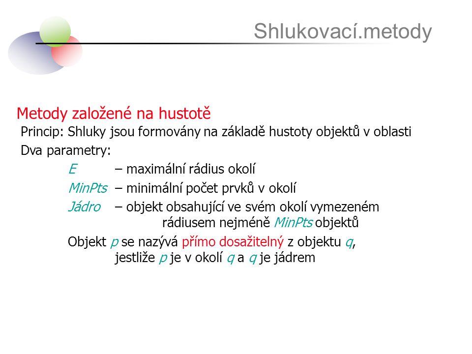 Metody založené na hustotě Shlukovací.metody Princip: Shluky jsou formovány na základě hustoty objektů v oblasti Dva parametry: E – maximální rádius o