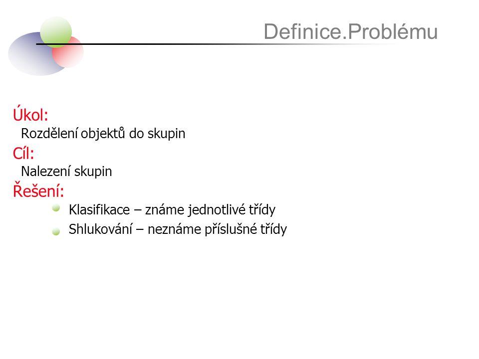 Úkol: Cíl: Řešení: Definice.Problému Rozdělení objektů do skupin Nalezení skupin Klasifikace – známe jednotlivé třídy Shlukování – neznáme příslušné t