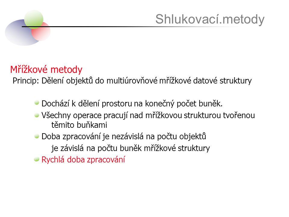 Mřížkové metody Shlukovací.metody Princip: Dělení objektů do multiúrovňové mřížkové datové struktury Dochází k dělení prostoru na konečný počet buněk.