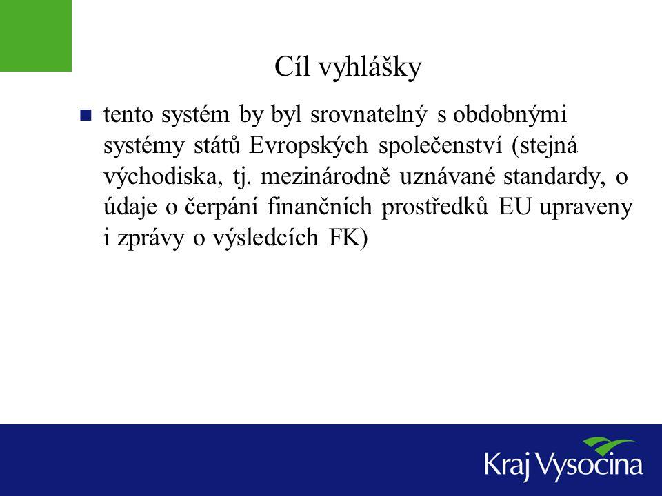 Základní principy, vyplývající z evropské legislativy  řádné finanční řízení (zásada 3 E)  průhlednost realizace veřejných zakázek  ověřování platnosti, schvalování a financování uskutečňovaných operací včetně zajištění jejich účetního zpracování  účinná vnitřní kontrola