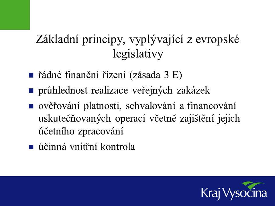 2.Stručný průvodce obsahem ČÁST I.