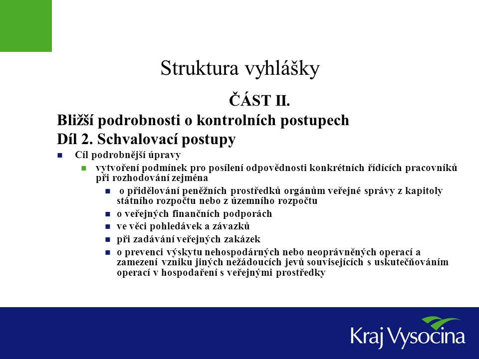 Struktura vyhlášky ČÁST II.Bližší podrobnosti o kontrolních postupech Díl 2.