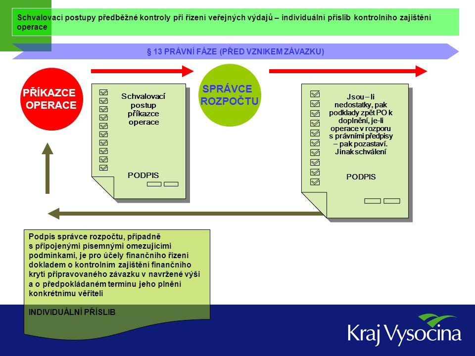 Schvalovací postupy předběžné kontroly při řízení veřejných výdajů – individuální příslib kontrolního zajištění operace § 14 FINANČNÍ FÁZE (PO VZNIKU ZÁVAZKU) PŘÍKAZCE OPERACE Pokyn k plnění veřejných výdajů opatřený podpisem a doklady o závazku orgánu veřejné správy  označení, že se jedná o individuální příslib nebo limitovaný příslib Pokyn k plnění veřejných výdajů opatřený podpisem a doklady o závazku orgánu veřejné správy  označení, že se jedná o individuální příslib nebo limitovaný příslib HLAVNÍ ÚČETNÍ  Správnost určení věřitele, výše a splatnost vzniklého závazku orgánu veřejné správy  soulad výše závazku s příslibem správce rozpočtu  soulad podpisu příkazce operace v pokynu k zajištění platby s podpisem uvedeným v podpisovém vzoru  soulad údajů o věřiteli, výše a splatnosti vzniklého závazku orgánu veřejné správy s údaji ve vydaném pokynu k zajištění platby, kterou je tento orgán povinen zaplatit věřiteli  podle označení na pokynu, zda se jedná o operaci s individuálním nebo limitovaným příslibem  soulad pokynu příkazce operace k soulad pokynu příkazce operace k zajištění platby s limitovaným příslibem pro určené a stanovené období  jiné skutečnosti týkající se uskutečnění operace jako účetního případu podle zvláštních právních předpisů pro vedení účetnictví orgánu veřejné správy, souvisejících účetních rizik, které se mohou vyskytnout zejména v souvislosti se zapojením cizích zdrojů, zálohami, hospodařením s fondy a přijetí případných opatření k jejich vyloučení nebo zmírnění  Shledá-li hlavní účetní při předběžné kontrole nedostatky, přeruší schvalovací postup a oznámí své zjištění písemně příkazci operace, u operací v rámci limitovaného příslibu též správci rozpočtu, s uvedením důvodů a případně přiloží další doklady o oprávněnosti svého postupu Zjistí-li hlavní účetní při předběžné kontrole, že při přípravě operace nebyla vykonána předběžná kontrola správcem rozpočtu, oznámí to písemně vedoucímu orgánu veřejné správy, který příjme opatření k prověření té