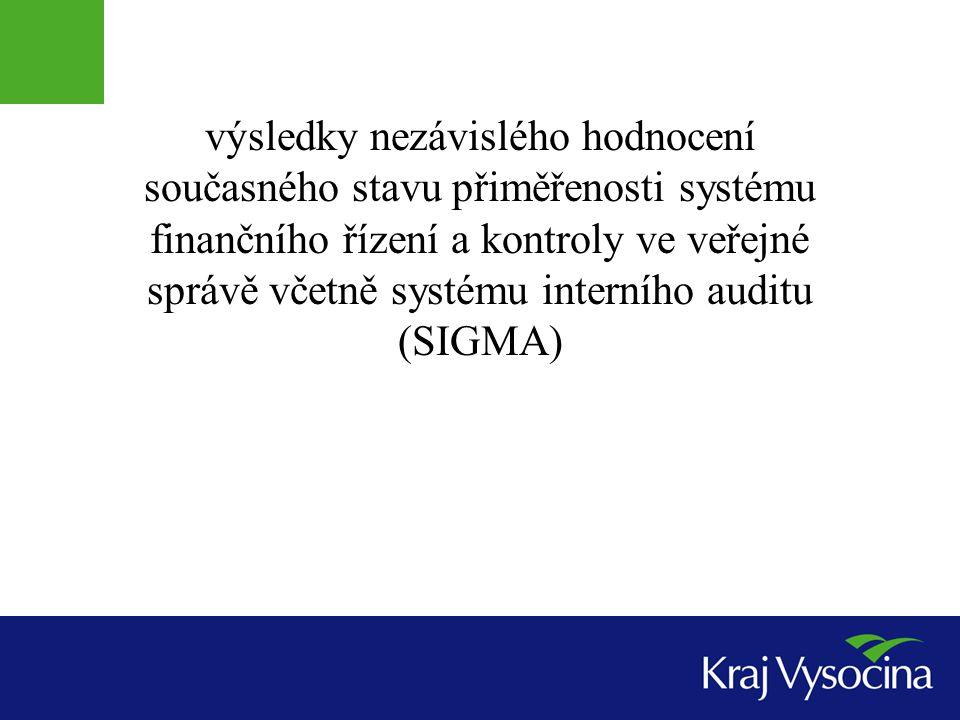 Důvody revize původní vyhlášky – důvodová zpráva  snaha podpořit vládu České republiky v jejích snahách o další rozvoj řádné správy a řízení veřejných financí, včetně prostředků Evropské unie, na základě mezinárodně uznávaných principů a standardů (nejlepší zkušenosti) s přihlédnutím k českým specifikům  snaha zohlednit Nařízení komise (ES 438/2001)