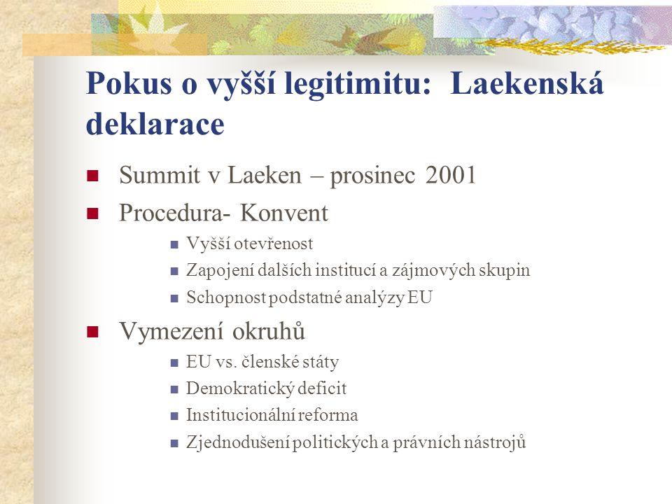 Pokus o vyšší legitimitu: Laekenská deklarace  Summit v Laeken – prosinec 2001  Procedura- Konvent  Vyšší otevřenost  Zapojení dalších institucí a
