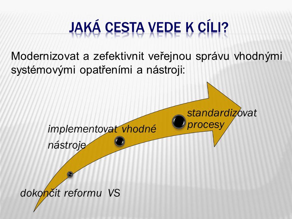 Modernizovat a zefektivnit veřejnou správu vhodnými systémovými opatřeními a nástroji: dokončit reformu VS implementovat vhodné nástroje standardizovat procesy