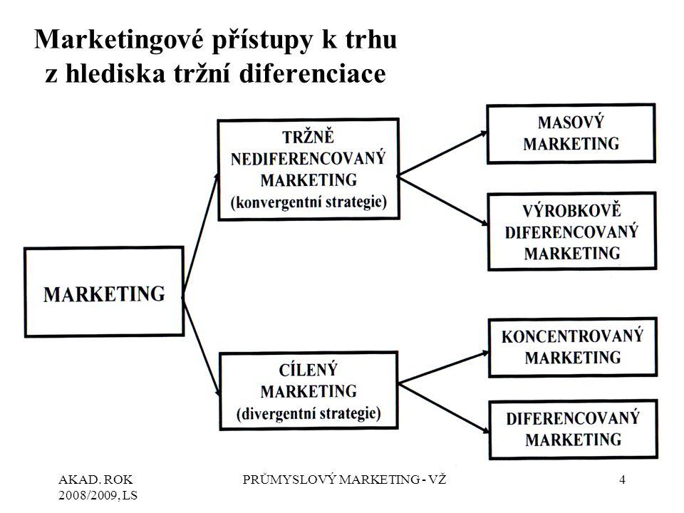 AKAD. ROK 2008/2009, LS PRŮMYSLOVÝ MARKETING - VŽ4 Marketingové přístupy k trhu z hlediska tržní diferenciace