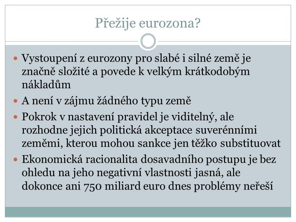 Přežije eurozona.