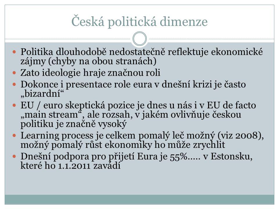 """Česká politická dimenze  Politika dlouhodobě nedostatečně reflektuje ekonomické zájmy (chyby na obou stranách)  Zato ideologie hraje značnou roli  Dokonce i presentace role eura v dnešní krizi je často """"bizardní  EU / euro skeptická pozice je dnes u nás i v EU de facto """"main stream , ale rozsah, v jakém ovlivňuje českou politiku je značně vysoký  Learning process je celkem pomalý leč možný (viz 2008), možný pomalý růst ekonomiky ho může zrychlit  Dnešní podpora pro přijetí Eura je 55%....."""