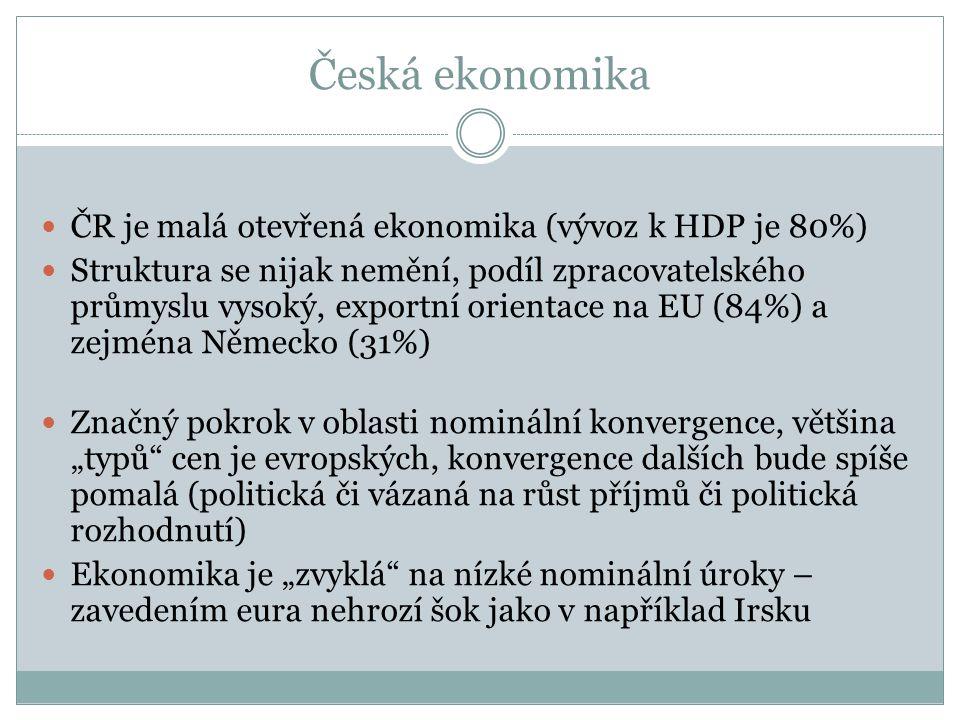 """Česká ekonomika  ČR je malá otevřená ekonomika (vývoz k HDP je 80%)  Struktura se nijak nemění, podíl zpracovatelského průmyslu vysoký, exportní orientace na EU (84%) a zejména Německo (31%)  Značný pokrok v oblasti nominální konvergence, většina """"typů cen je evropských, konvergence dalších bude spíše pomalá (politická či vázaná na růst příjmů či politická rozhodnutí)  Ekonomika je """"zvyklá na nízké nominální úroky – zavedením eura nehrozí šok jako v například Irsku"""