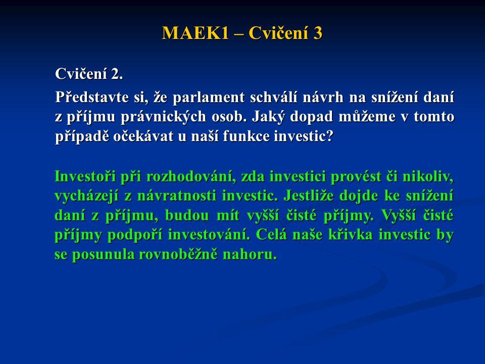 MAEK1 – Cvičení 3 Cvičení 2. Představte si, že parlament schválí návrh na snížení daní z příjmu právnických osob. Jaký dopad můžeme v tomto případě oč