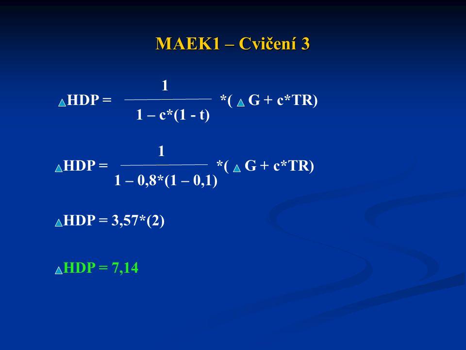 MAEK1 – Cvičení 3 HDP = 1 1 – c*(1 - t) *( G + c*TR) HDP = 1 1 – 0,8*(1 – 0,1) *( G + c*TR) HDP = 3,57*(2) HDP = 7,14