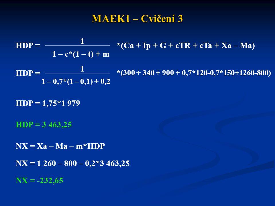 MAEK1 – Cvičení 3 HDP = 1 1 – c*(1 – t) + m *(Ca + Ip + G + cTR + cTa + Xa – Ma) HDP = 1 1 – 0,7*(1 – 0,1) + 0,2 *(300 + 340 + 900 + 0,7*120-0,7*150+1
