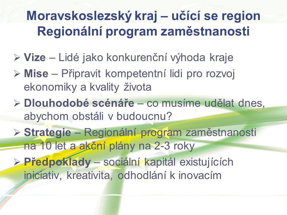 Moravskoslezský kraj – učící se region Regionální program zaměstnanosti  Vize – Lidé jako konkurenční výhoda kraje  Mise – Připravit kompetentní lidi pro rozvoj ekonomiky a kvality života  Dlouhodobé scénáře – co musíme udělat dnes, abychom obstáli v budoucnu.