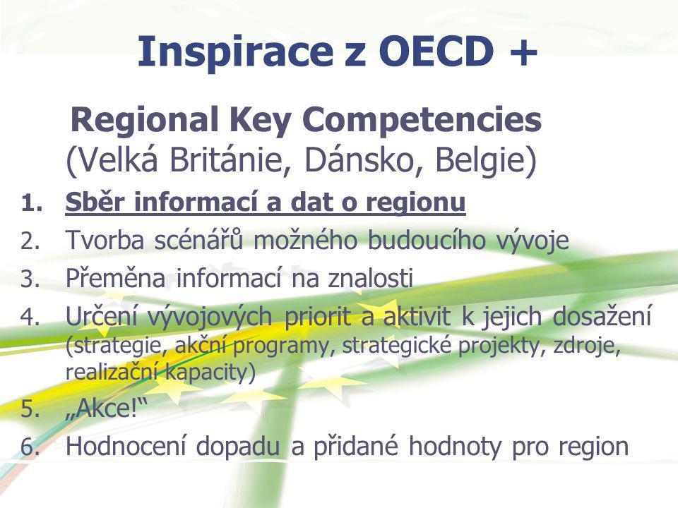 Inspirace z OECD + Regional Key Competencies (Velká Británie, Dánsko, Belgie) 1. Sběr informací a dat o regionu 2. Tvorba scénářů možného budoucího vý