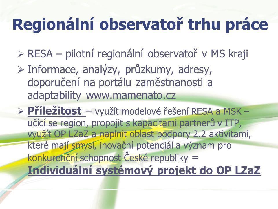 Regionální observatoř trhu práce  RESA – pilotní regionální observatoř v MS kraji  Informace, analýzy, průzkumy, adresy, doporučení na portálu zaměstnanosti a adaptability www.mamenato.cz  Příležitost – využít modelové řešení RESA a MSK – učící se region, propojit s kapacitami partnerů v ITP, využít OP LZaZ a naplnit oblast podpory 2.2 aktivitami, které mají smysl, inovační potenciál a význam pro konkurenční schopnost České republiky = Individuální systémový projekt do OP LZaZ