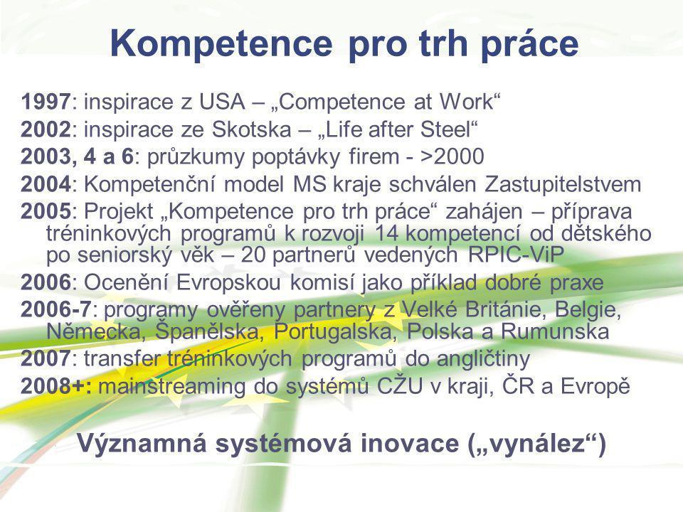"""Kompetence pro trh práce 1997: inspirace z USA – """"Competence at Work 2002: inspirace ze Skotska – """"Life after Steel 2003, 4 a 6: průzkumy poptávky firem - >2000 2004: Kompetenční model MS kraje schválen Zastupitelstvem 2005: Projekt """"Kompetence pro trh práce zahájen – příprava tréninkových programů k rozvoji 14 kompetencí od dětského po seniorský věk – 20 partnerů vedených RPIC-ViP 2006: Ocenění Evropskou komisí jako příklad dobré praxe 2006-7: programy ověřeny partnery z Velké Británie, Belgie, Německa, Španělska, Portugalska, Polska a Rumunska 2007: transfer tréninkových programů do angličtiny 2008+: mainstreaming do systémů CŽU v kraji, ČR a Evropě Významná systémová inovace (""""vynález )"""