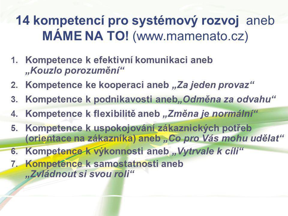"""14 kompetencí pro systémový rozvoj aneb MÁME NA TO! (www.mamenato.cz) 1. Kompetence k efektivní komunikaci aneb """"Kouzlo porozumění"""" 2. Kompetence ke k"""